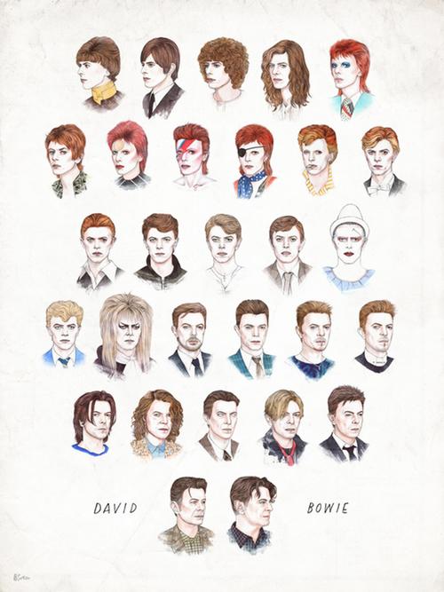 Les multiples visages de David Bowie par l'artiste Helen Green